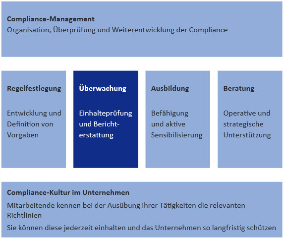 Compliance Richtlinie Der Viessmann Gruppe Pdf Free Download 10